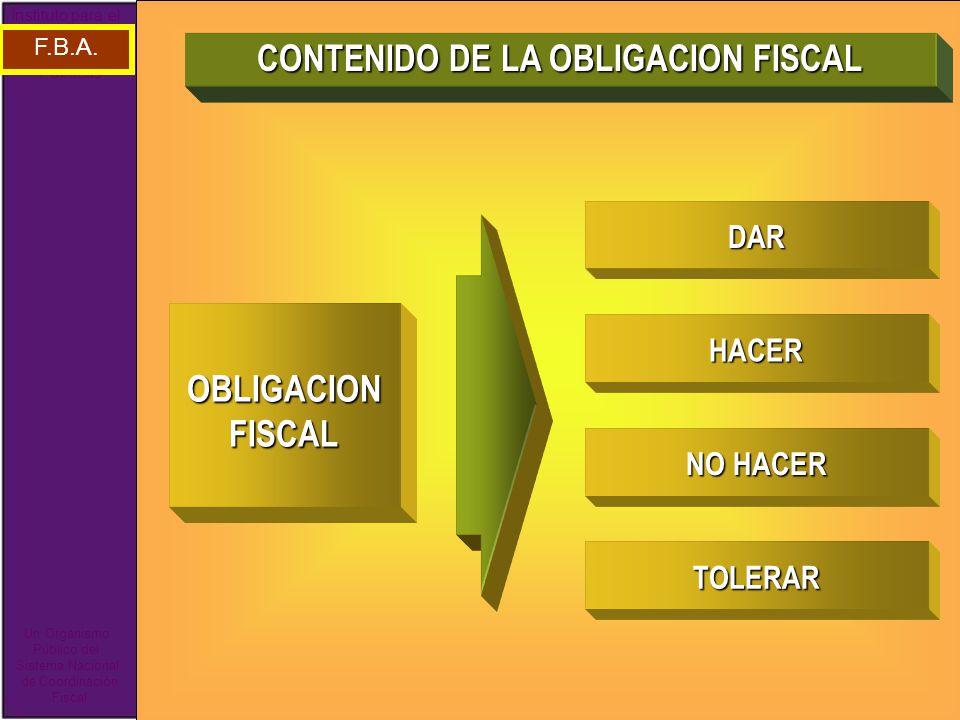 CONTENIDO DE LA OBLIGACION FISCAL