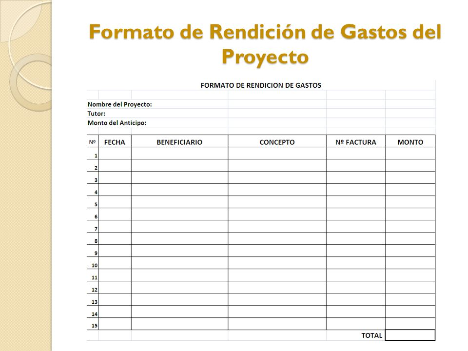 Formato de Rendición de Gastos del Proyecto