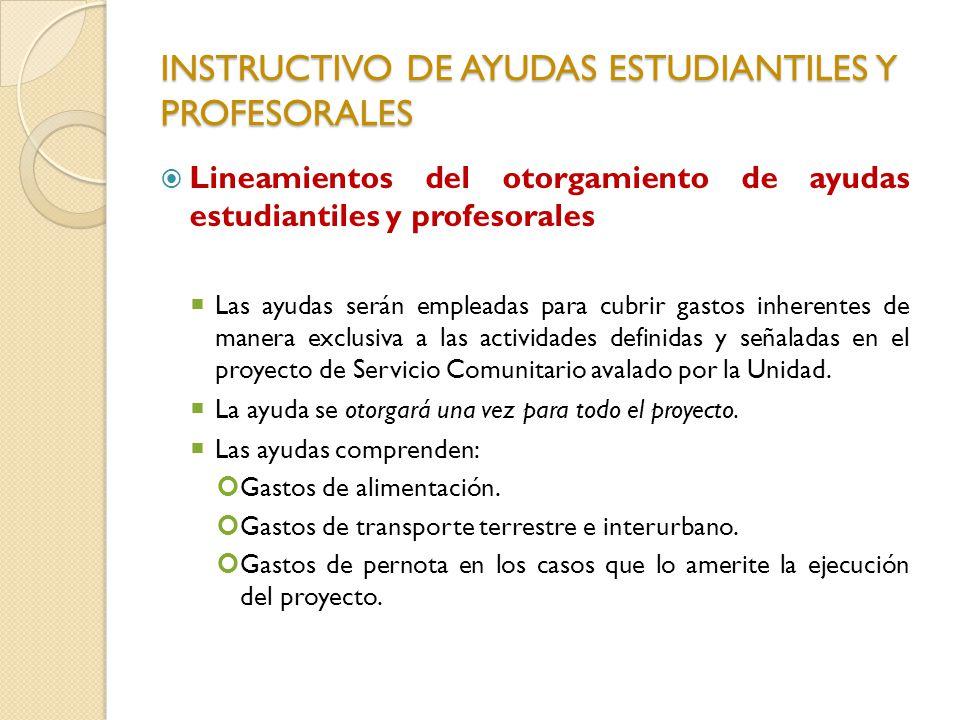 INSTRUCTIVO DE AYUDAS ESTUDIANTILES Y PROFESORALES