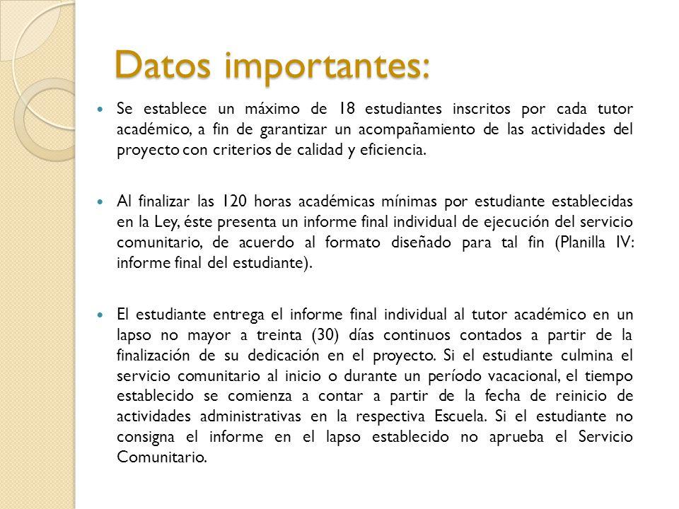 Datos importantes: