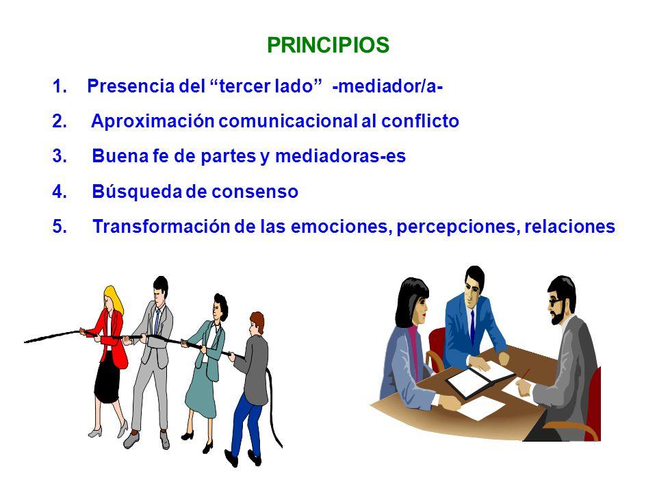 PRINCIPIOS Presencia del tercer lado -mediador/a-