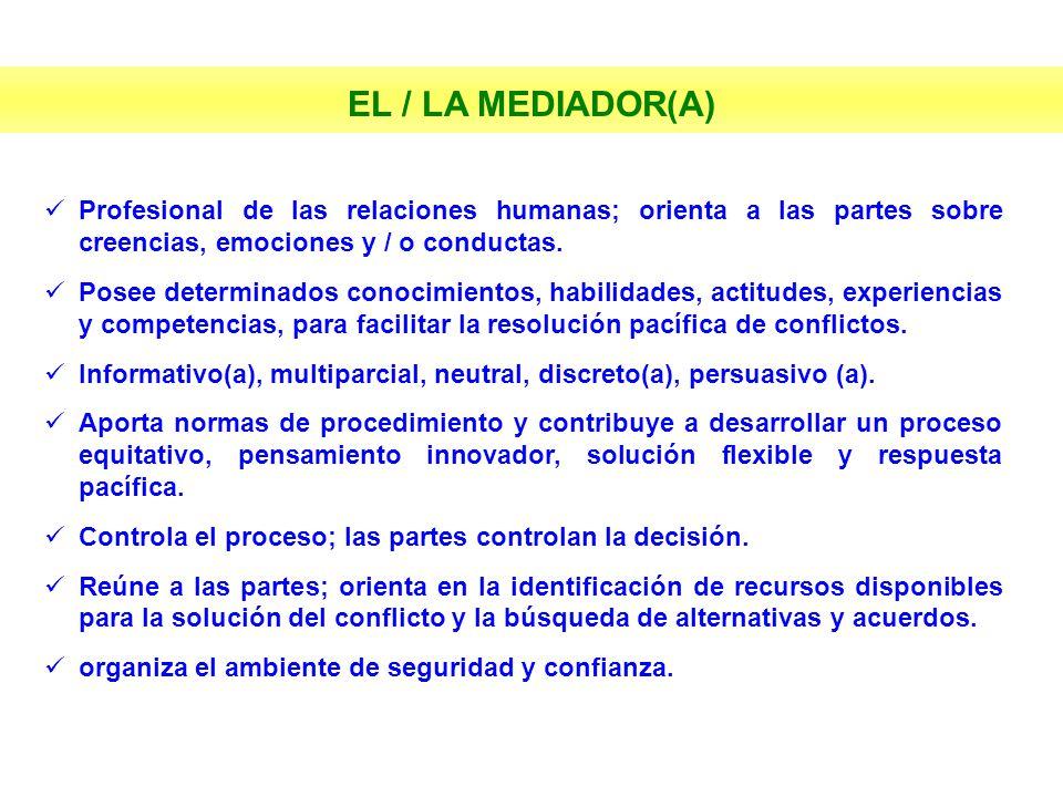 EL / LA MEDIADOR(A) Profesional de las relaciones humanas; orienta a las partes sobre creencias, emociones y / o conductas.