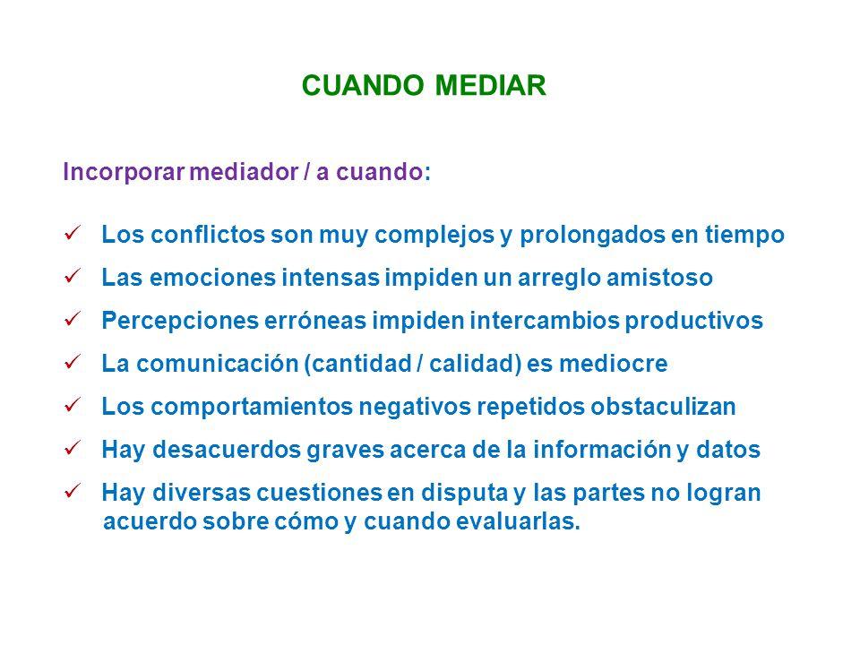 CUANDO MEDIAR Incorporar mediador / a cuando: