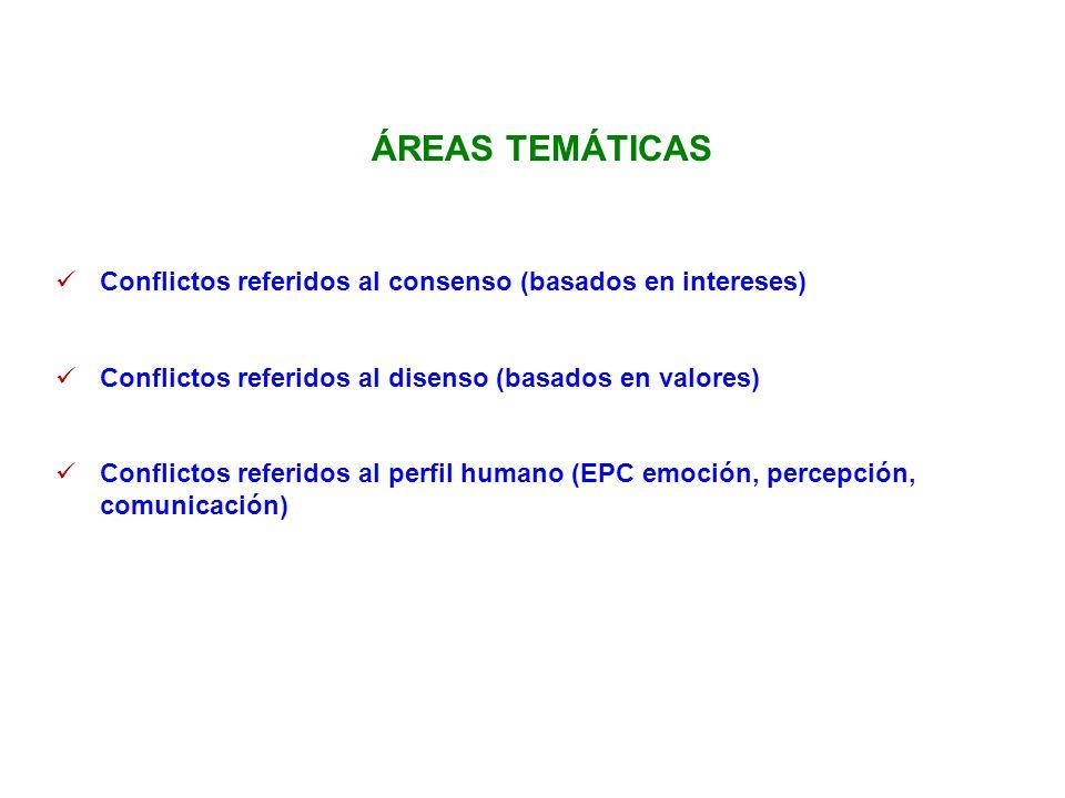 ÁREAS TEMÁTICAS Conflictos referidos al consenso (basados en intereses) Conflictos referidos al disenso (basados en valores)