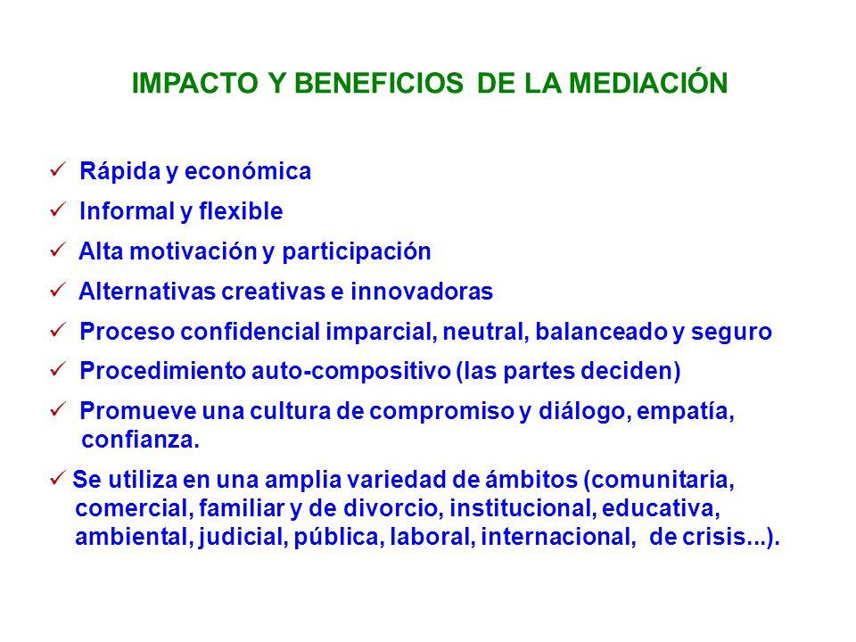 IMPACTO Y BENEFICIOS DE LA MEDIACIÓN