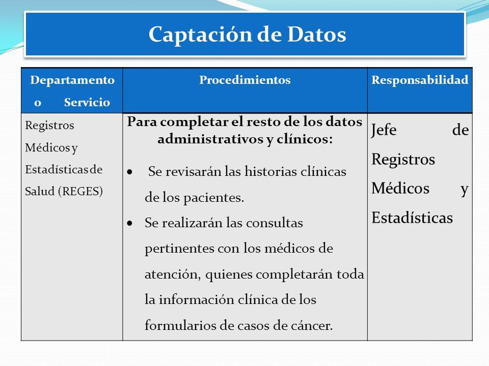 Para completar el resto de los datos administrativos y clínicos: