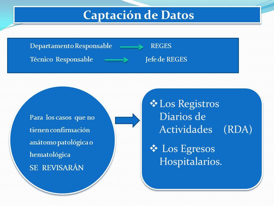 Captación de Datos Los Registros Diarios de Actividades (RDA)