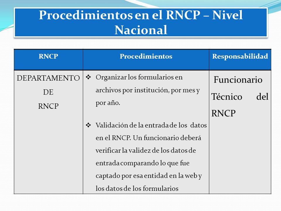 Procedimientos en el RNCP – Nivel Nacional
