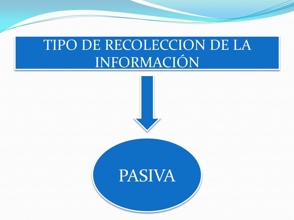 TIPO DE RECOLECCION DE LA INFORMACIÓN