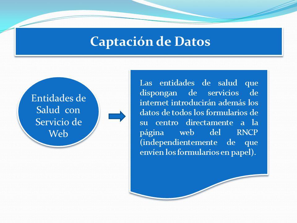 Entidades de Salud con Servicio de Web