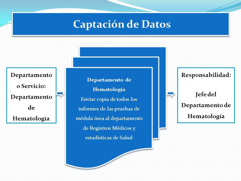 Captación de Datos Departamento o Servicio: Departamento de Hematología. Responsabilidad: Jefe del Departamento de Hematología.
