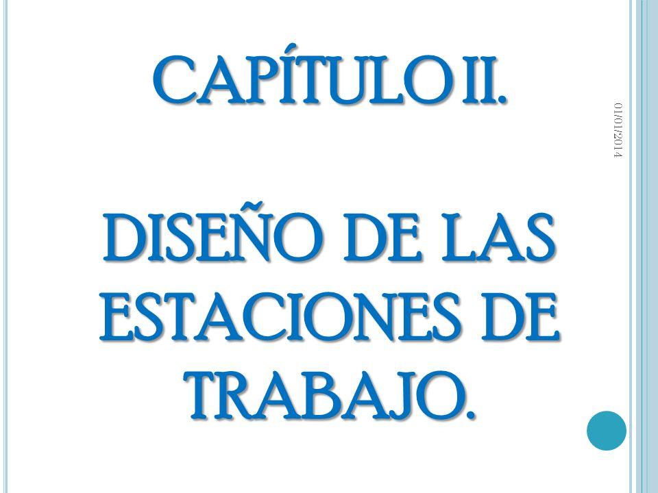 CAPÍTULO II. DISEÑO DE LAS ESTACIONES DE TRABAJO.