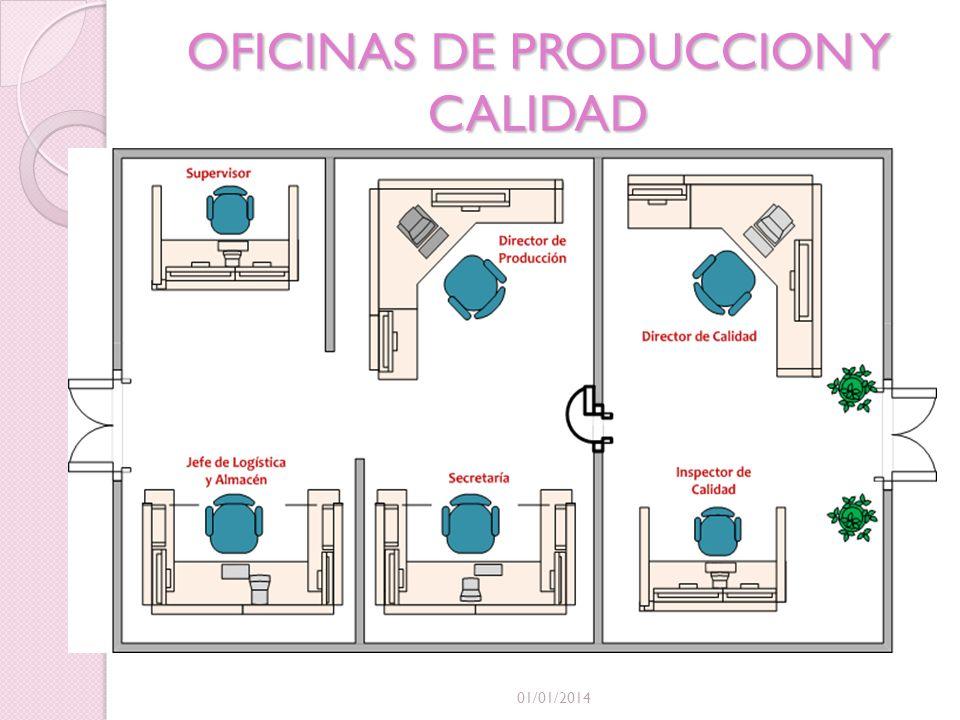 OFICINAS DE PRODUCCION Y CALIDAD