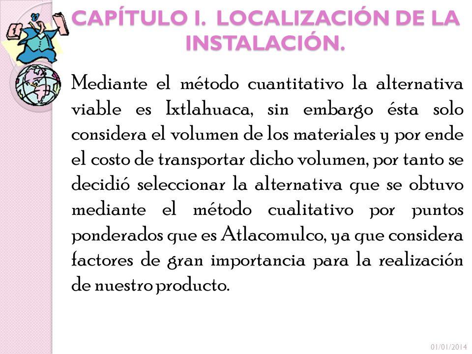 CAPÍTULO I. LOCALIZACIÓN DE LA INSTALACIÓN.