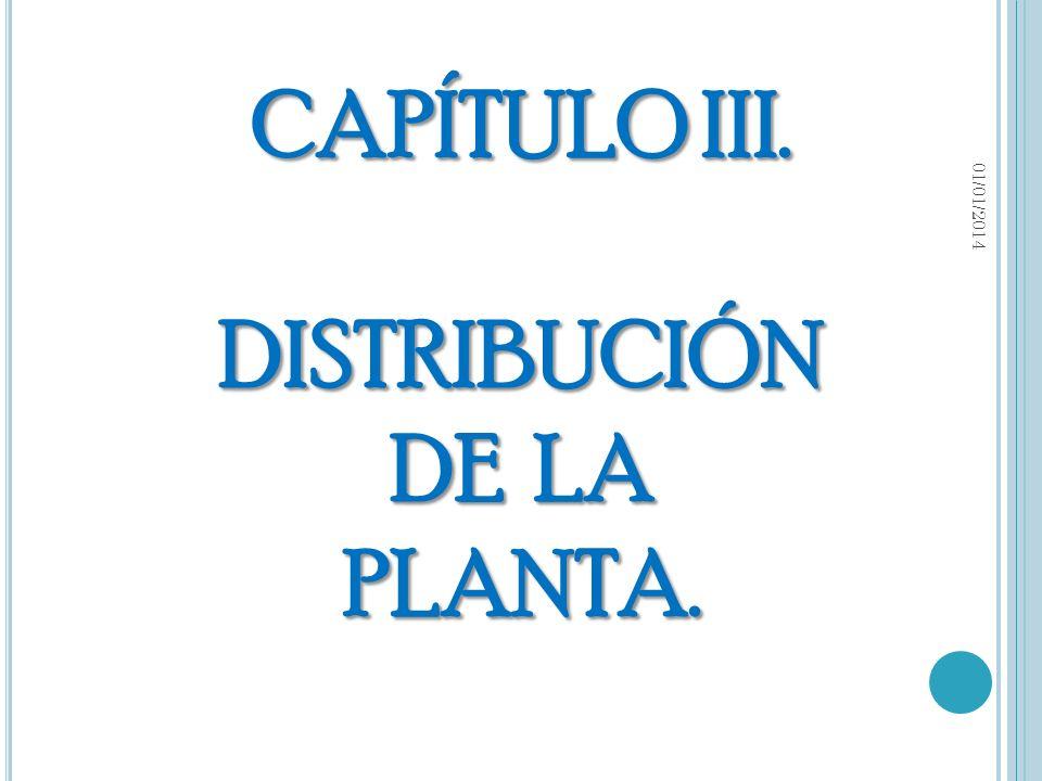 CAPÍTULO III. DISTRIBUCIÓN DE LA PLANTA.