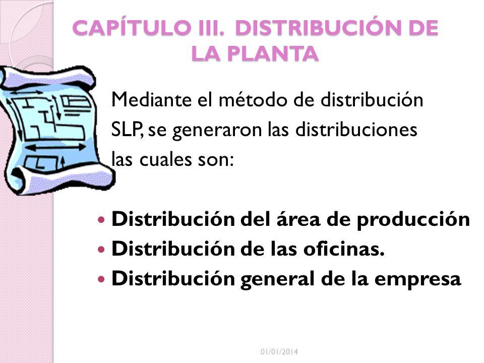 CAPÍTULO III. DISTRIBUCIÓN DE LA PLANTA