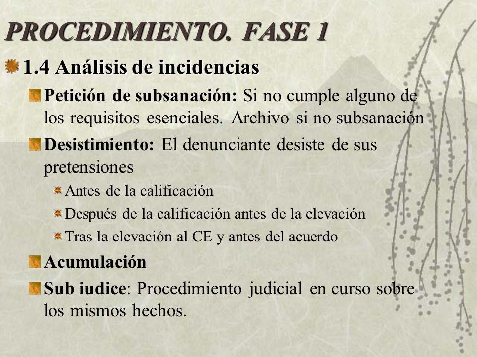 PROCEDIMIENTO. FASE 1 1.4 Análisis de incidencias
