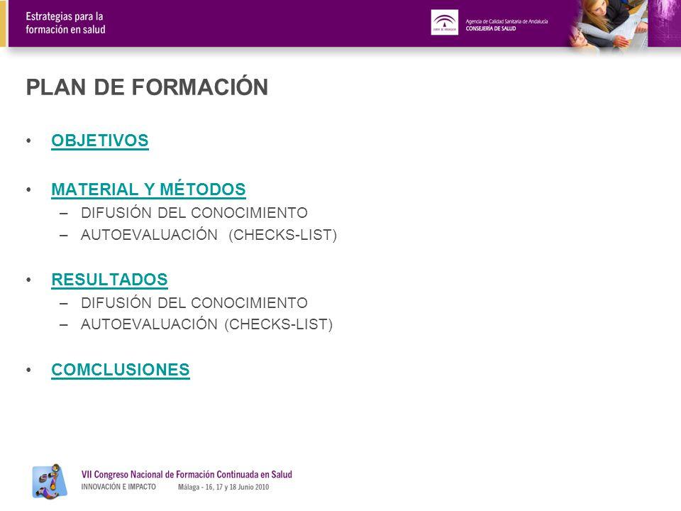 PLAN DE FORMACIÓN OBJETIVOS MATERIAL Y MÉTODOS RESULTADOS COMCLUSIONES