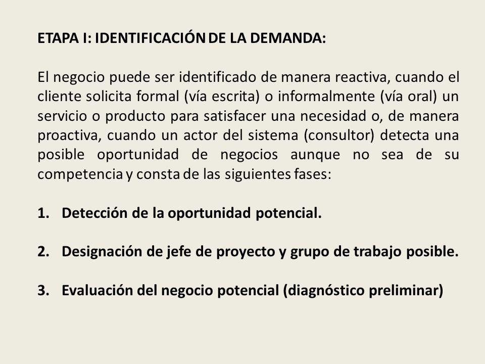 ETAPA I: IDENTIFICACIÓN DE LA DEMANDA: