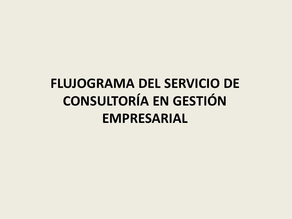 FLUJOGRAMA DEL SERVICIO DE CONSULTORÍA EN GESTIÓN EMPRESARIAL