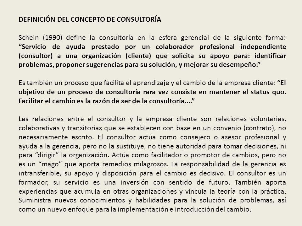 DEFINICIÓN DEL CONCEPTO DE CONSULTORÍA