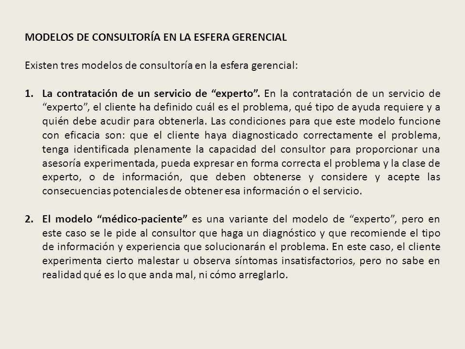 MODELOS DE CONSULTORÍA EN LA ESFERA GERENCIAL