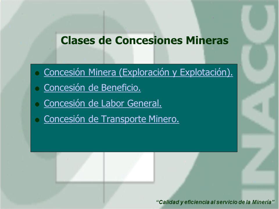 Clases de Concesiones Mineras