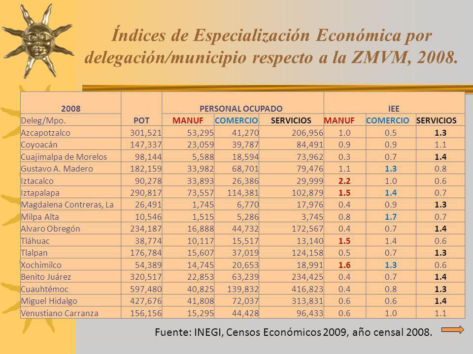 Índices de Especialización Económica por delegación/municipio respecto a la ZMVM, 2008.