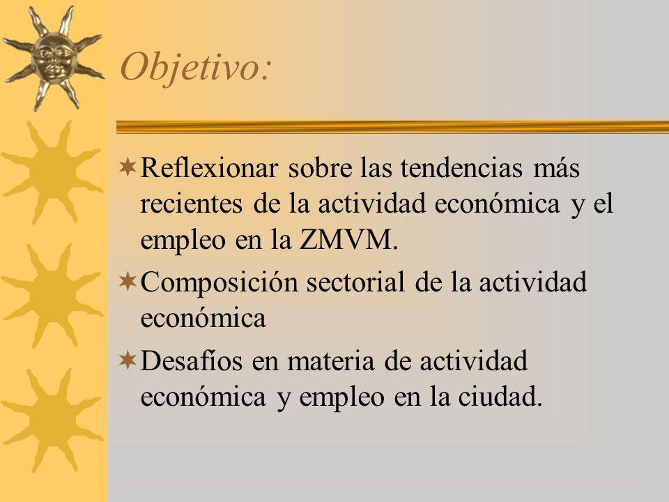 Objetivo:Reflexionar sobre las tendencias más recientes de la actividad económica y el empleo en la ZMVM.