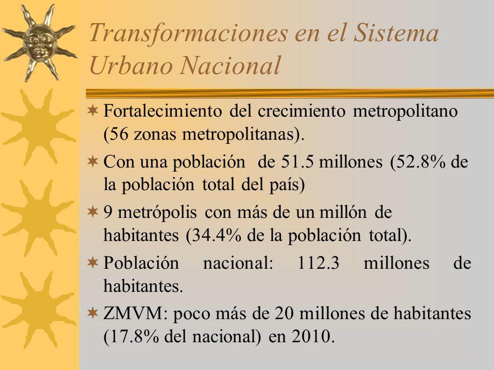 Transformaciones en el Sistema Urbano Nacional