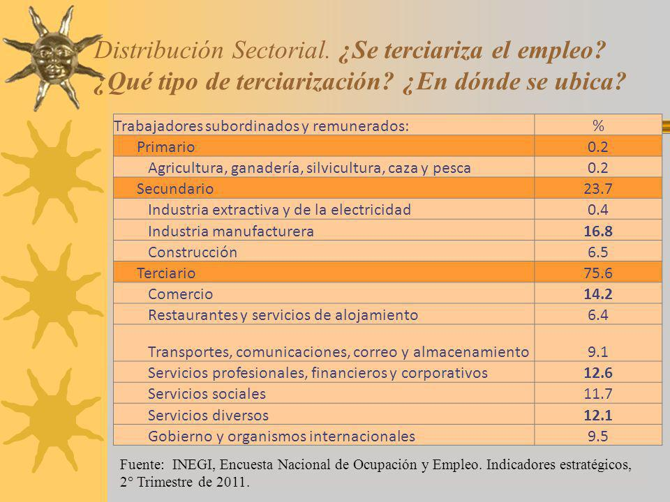 Distribución Sectorial. ¿Se terciariza el empleo
