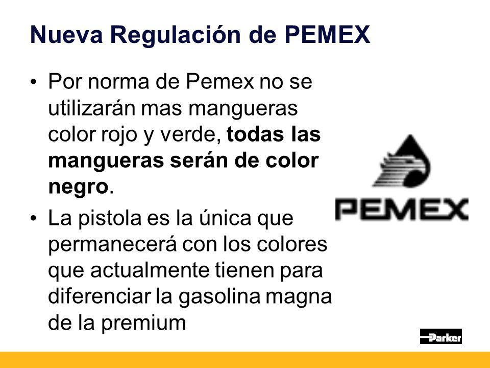 Nueva Regulación de PEMEX