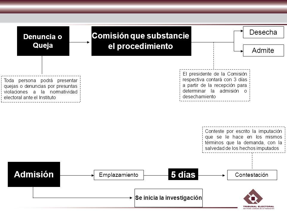Comisión que substancie Se inicia la investigación