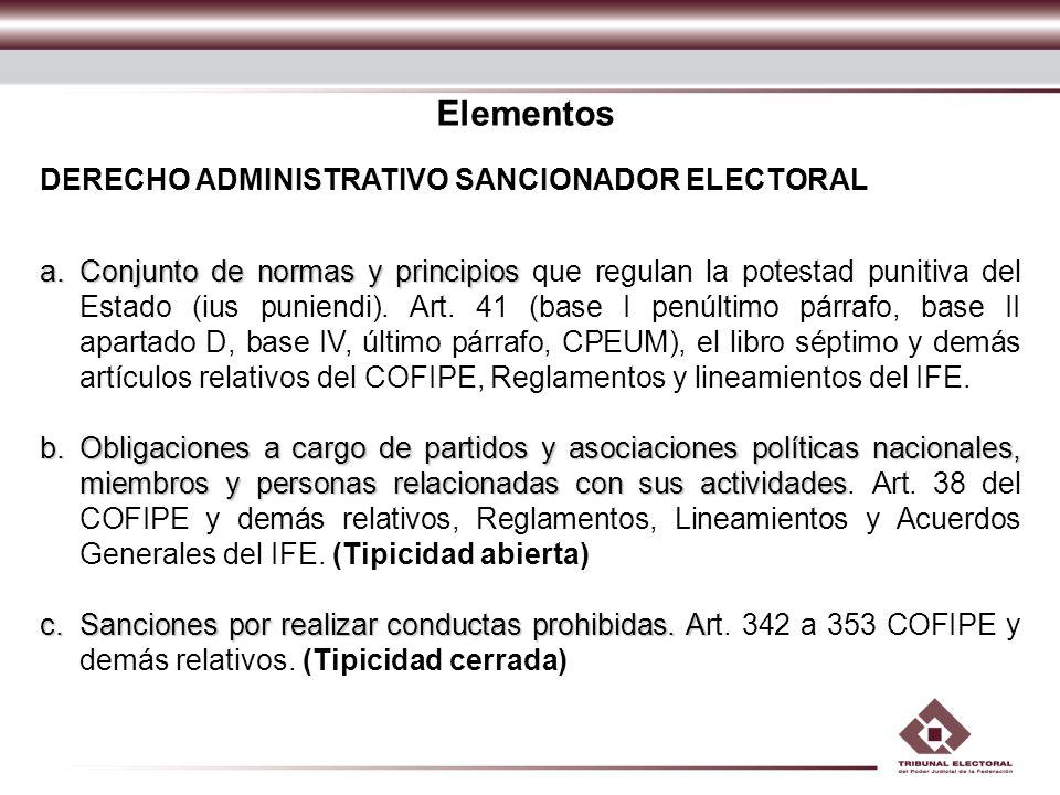 Elementos DERECHO ADMINISTRATIVO SANCIONADOR ELECTORAL