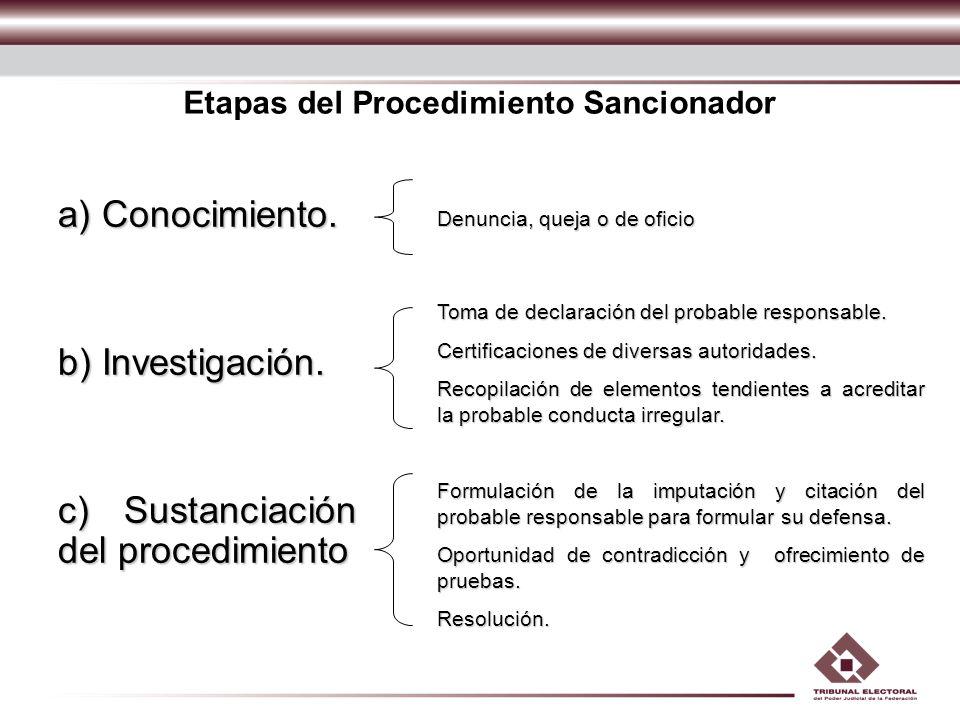 Etapas del Procedimiento Sancionador