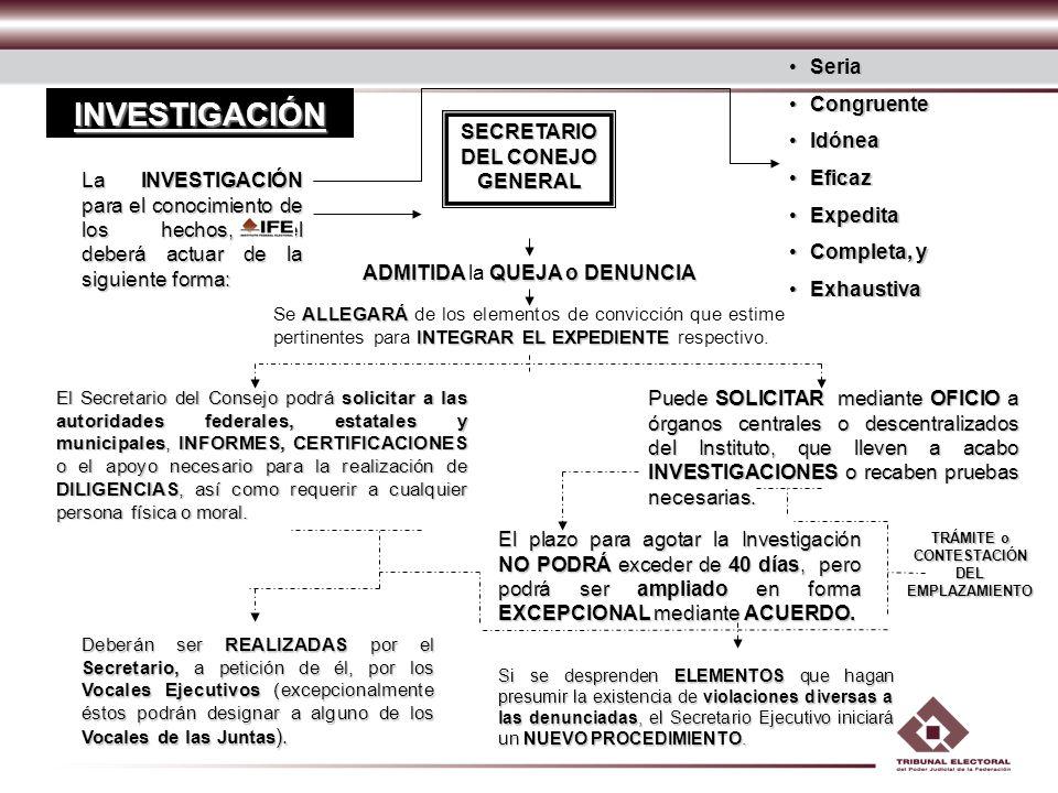 SECRETARIO DEL CONEJO GENERAL TRÁMITE o CONTESTACIÓN DEL EMPLAZAMIENTO