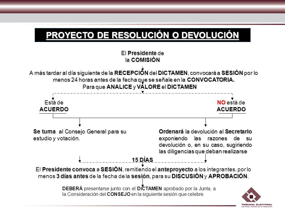 PROYECTO DE RESOLUCIÓN O DEVOLUCIÓN