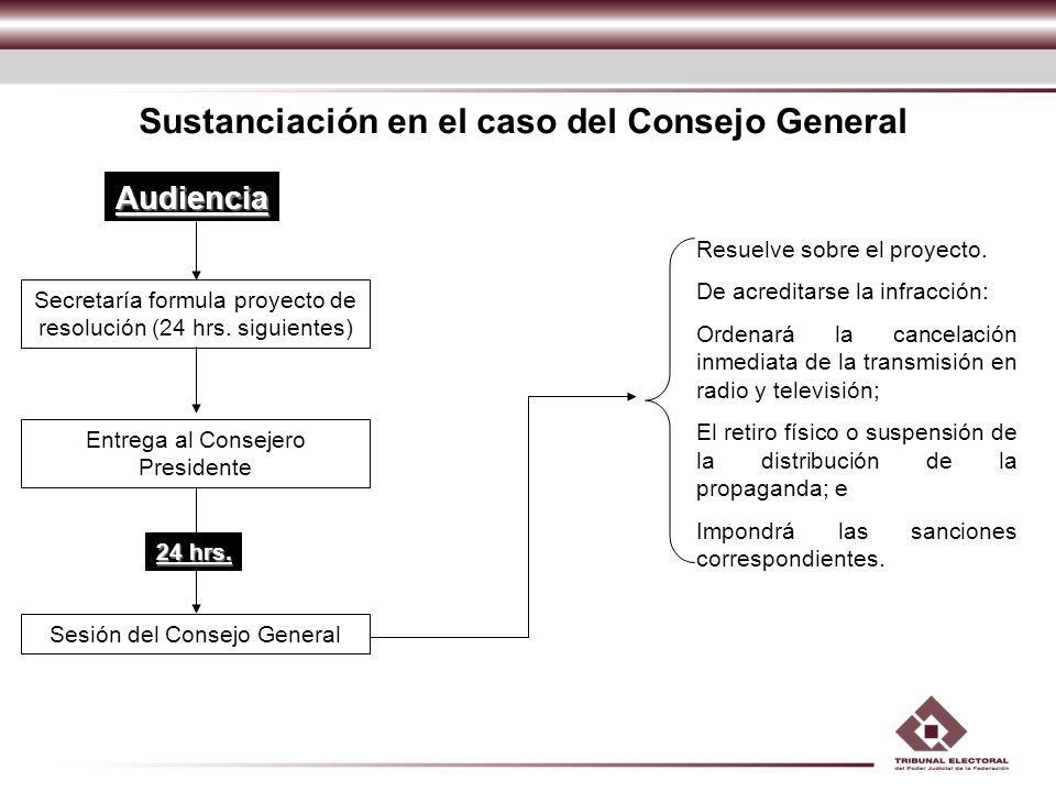 Sustanciación en el caso del Consejo General