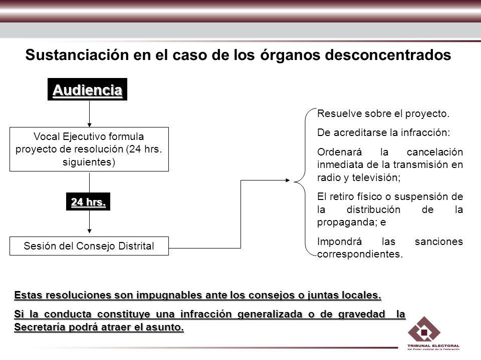 Sustanciación en el caso de los órganos desconcentrados