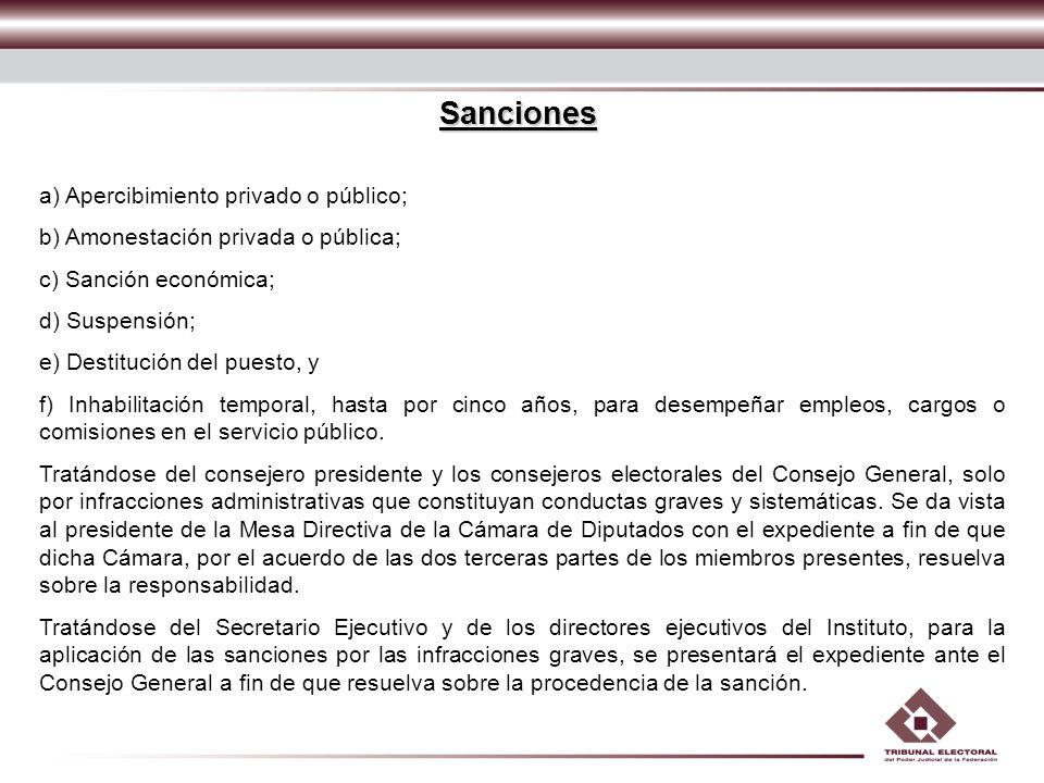Sanciones a) Apercibimiento privado o público;
