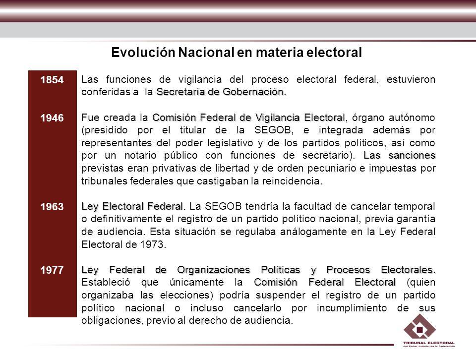Evolución Nacional en materia electoral