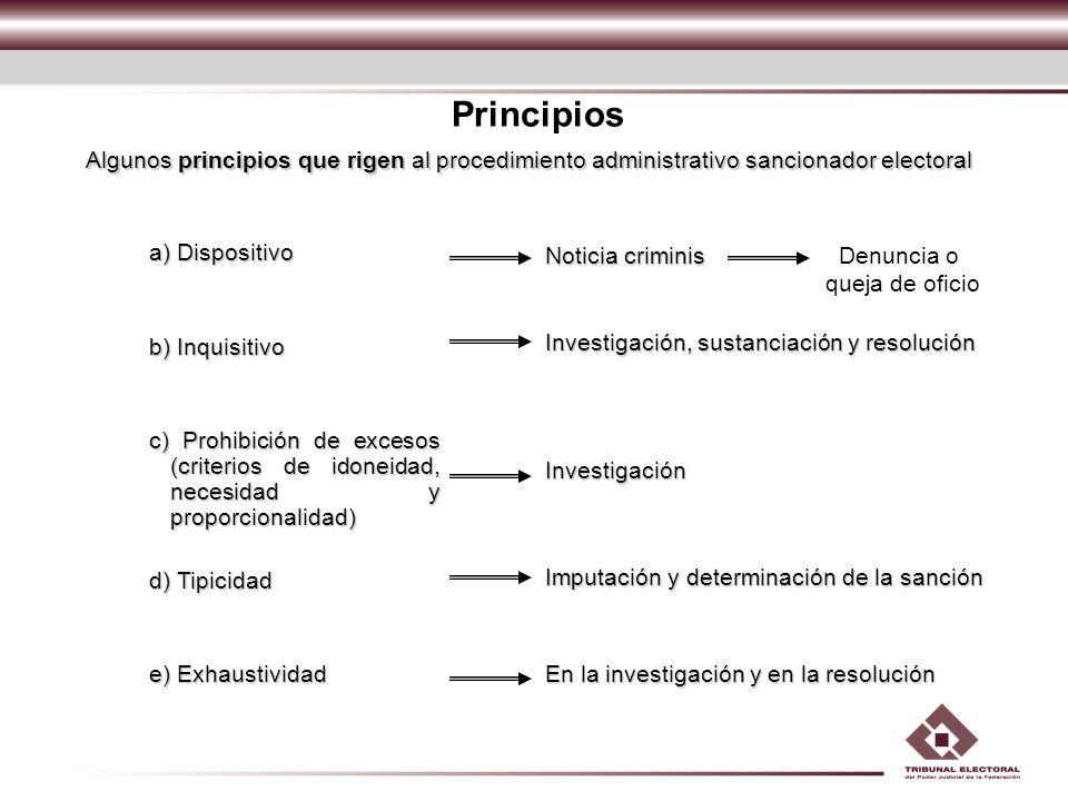 Principios Algunos principios que rigen al procedimiento administrativo sancionador electoral. a) Dispositivo.