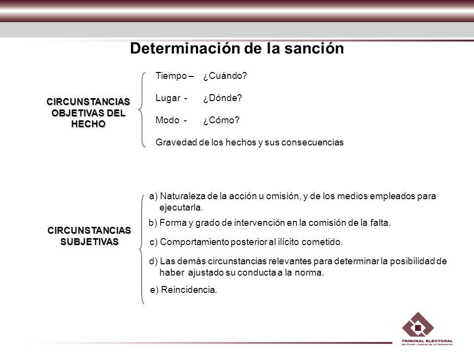 Determinación de la sanción