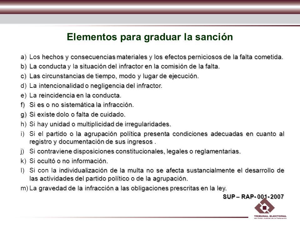Elementos para graduar la sanción