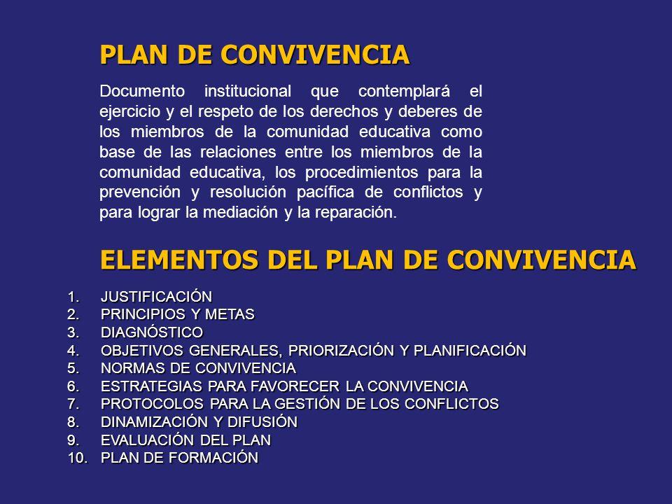 ELEMENTOS DEL PLAN DE CONVIVENCIA