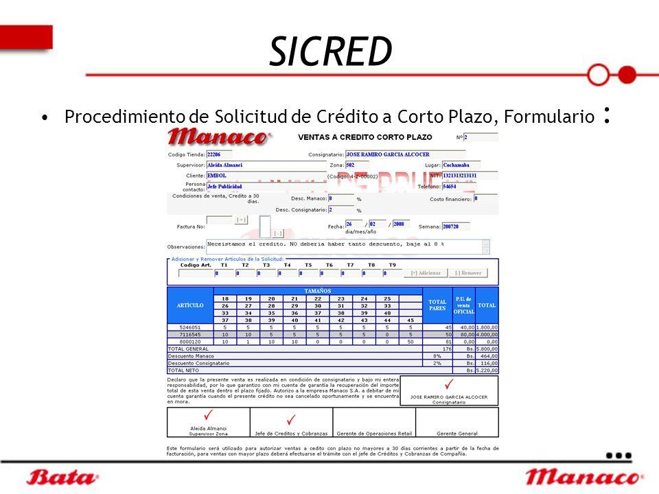 SICRED Procedimiento de Solicitud de Crédito a Corto Plazo, Formulario :
