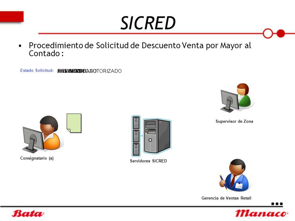 SICRED Procedimiento de Solicitud de Descuento Venta por Mayor al Contado : Estado Solicitud: REVISION.