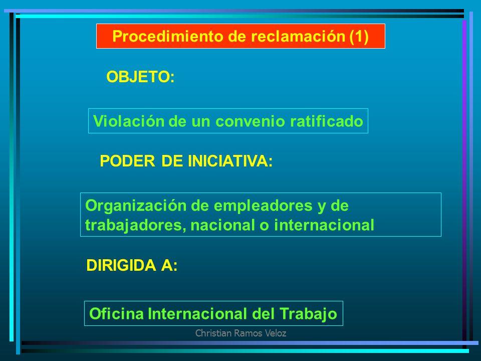 Procedimiento de reclamación (1) Violación de un convenio ratificado