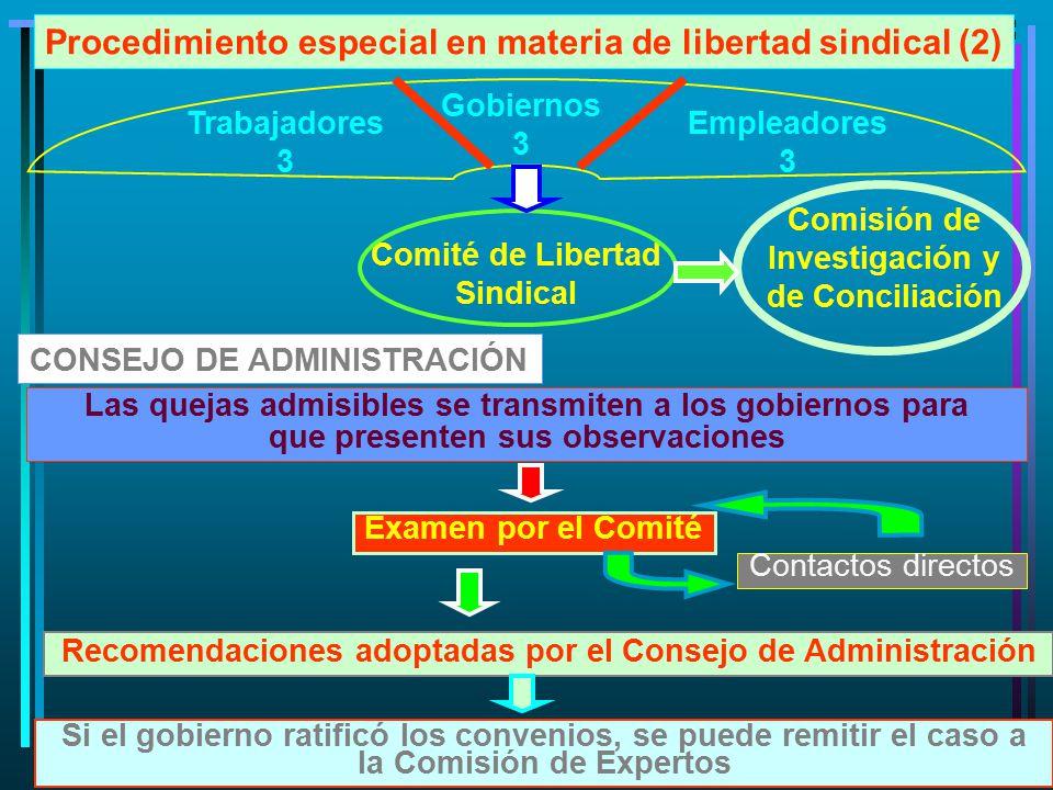 Procedimiento especial en materia de libertad sindical (2)