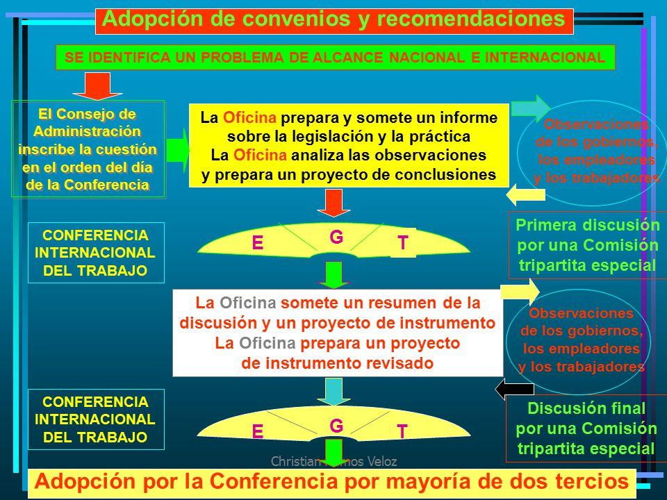 Adopción de convenios y recomendaciones